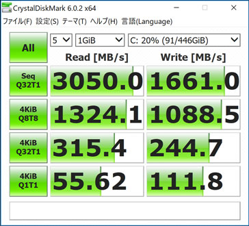 SSD(PCle)の転送速度