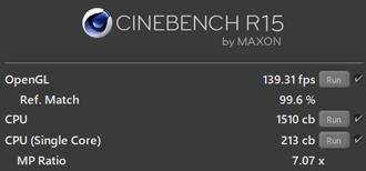CPUのベンチマーク結果