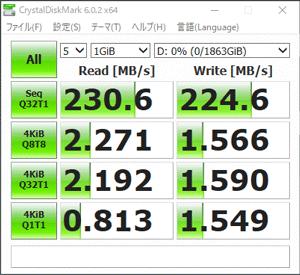 ハードディスクの転送速度