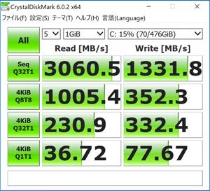 HP Spectre x360 15のストレージ転送速度