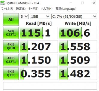 HP 15-db0000のHDD転送速度