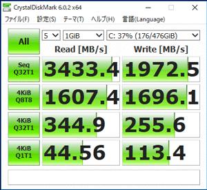MASTERPIECE i1640GA1-SPのSSD転送速度