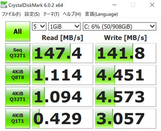 HP 14s-cf0000のHDD