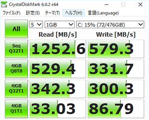 SSDの転送速度