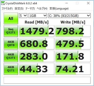 HP Pavilion x360 14のストレージ転送速度