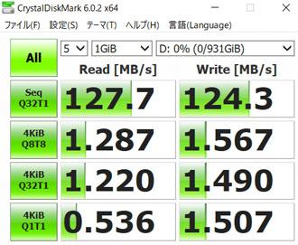 HDDの転送速度