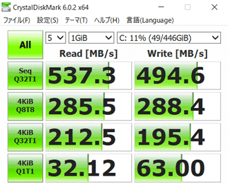 DAIV-NG5800のSSD転送速度