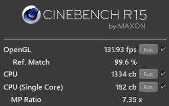 CPUのスコア