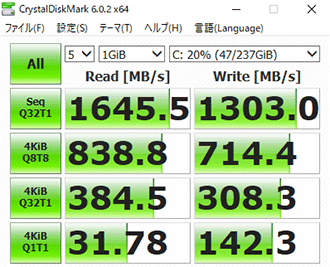 M.2 SSDの転送速度
