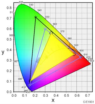 m-Book Kの色域